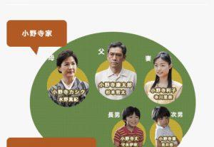 中島健人主演 石ノ森章太郎ドラマ相関図1